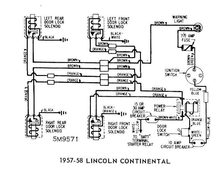 BV_1919] 65 Lincoln Continental Diagram Wiring Schematic Download DiagramSemec Vesi Coun Inkl Dogan Intel Xrenket Over Unnu Penghe Strai Emba  Mohammedshrine Librar Wiring 101