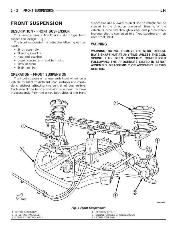 [DIAGRAM_38IU]  FD_4150] 2004 Dodge Intrepid Power Steering Diagram 2004 Free Engine Image  Download Diagram | Dodge Intrepid Steering Column Wiring |  | Proe Gue45 Mohammedshrine Librar Wiring 101