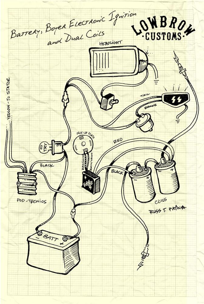 [SCHEMATICS_48EU]  XR_9879] Triumph Tr6 Wiring Diagram On 1973 Triumph Bonneville Wiring  Diagram Wiring Diagram   Triumph Thunderbird Wiring Diagram      Skat Ultr Mohammedshrine Librar Wiring 101