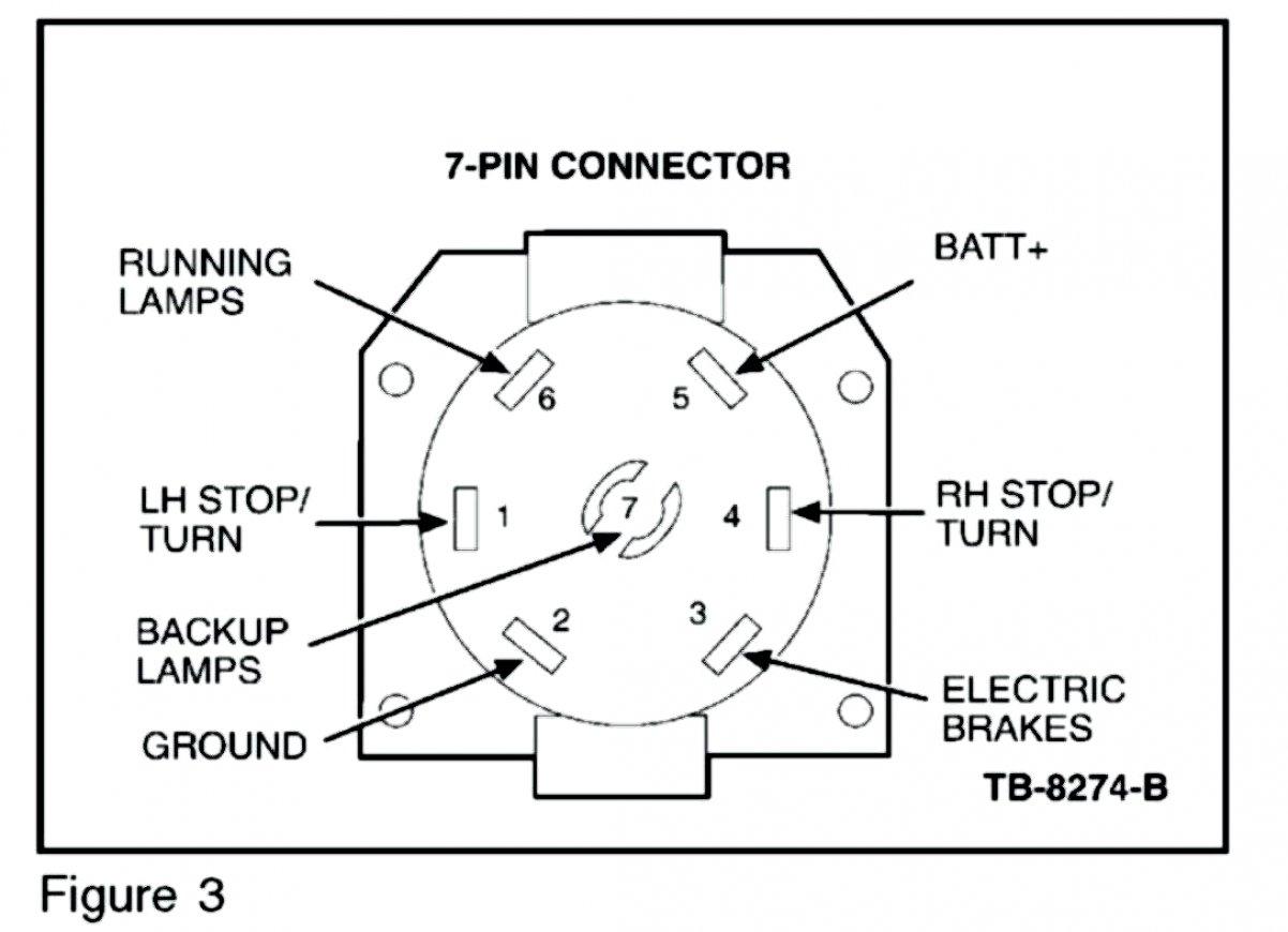 [ZHKZ_3066]  KB_3686] Wire Trailer Wiring Diagram On Truck 7 Wire Trailer Wiring Diagram  Wiring Diagram | T B Trailer Wiring Diagram |  | Phot Syny Ropye Omit Ospor Greas Benkeme Mohammedshrine Librar Wiring 101