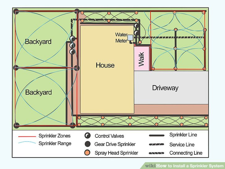 Pleasing How To Install A Sprinkler System With Pictures Wikihow Wiring Cloud Cranvenetmohammedshrineorg
