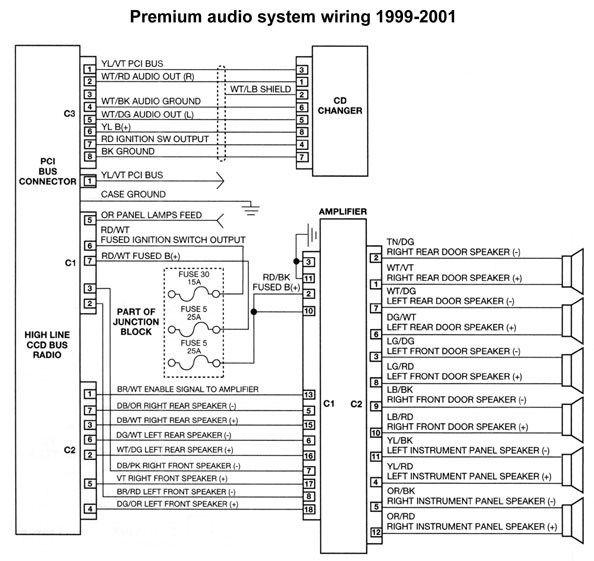 [QMVU_8575]  AR_0102] Cherokee Radio Wiring Harness Wiring Diagram | 98 Cherokee Radio Wiring Diagram |  | Xtern Atota Osoph Xero Mohammedshrine Librar Wiring 101