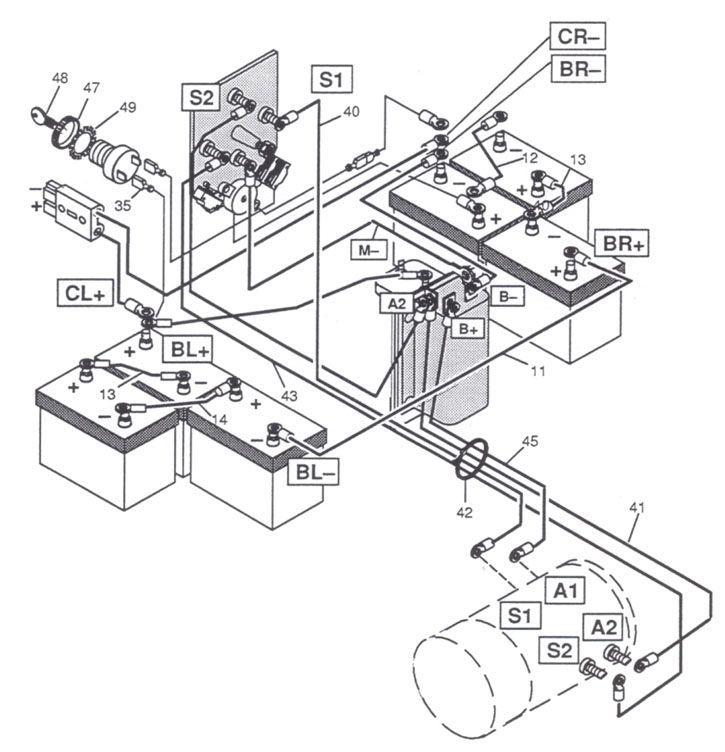 Miraculous Cart 36 Volt Battery Charger On 36 Volt Ezgo Marathon Wiring Diagram Wiring Cloud Licukshollocom