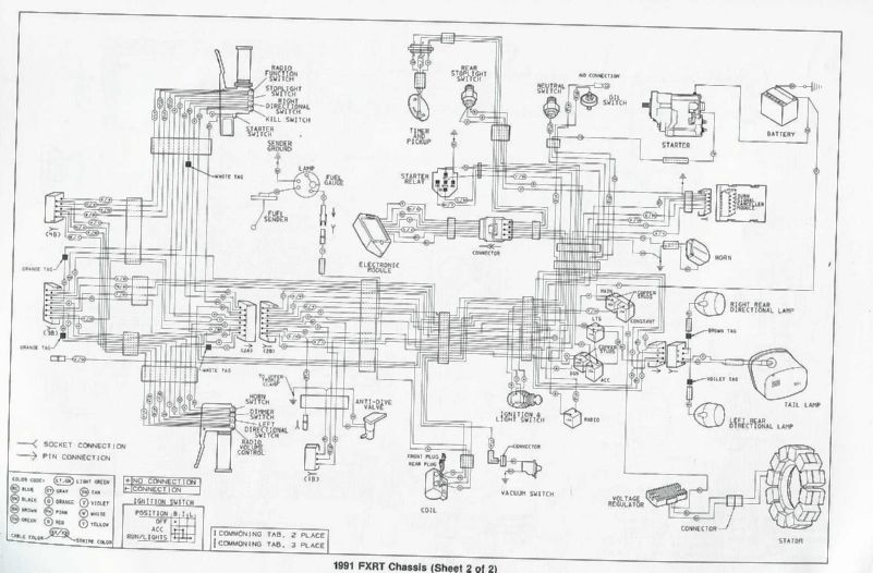 1999 Softail Wiring Diagram - 02 Volvo S60 Wiring Diagram -  fisher-wire.tukune.jeanjaures37.fr | 99 Softail Wiring Diagram |  | Wiring Diagram Resource