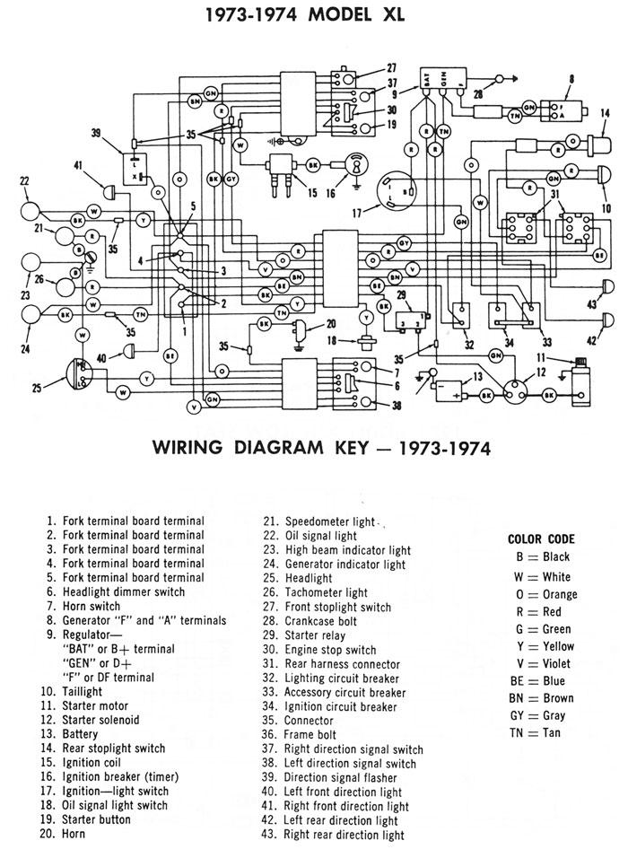 Peachy Harley Diagrams And Manuals Wiring Cloud Xortanetembamohammedshrineorg