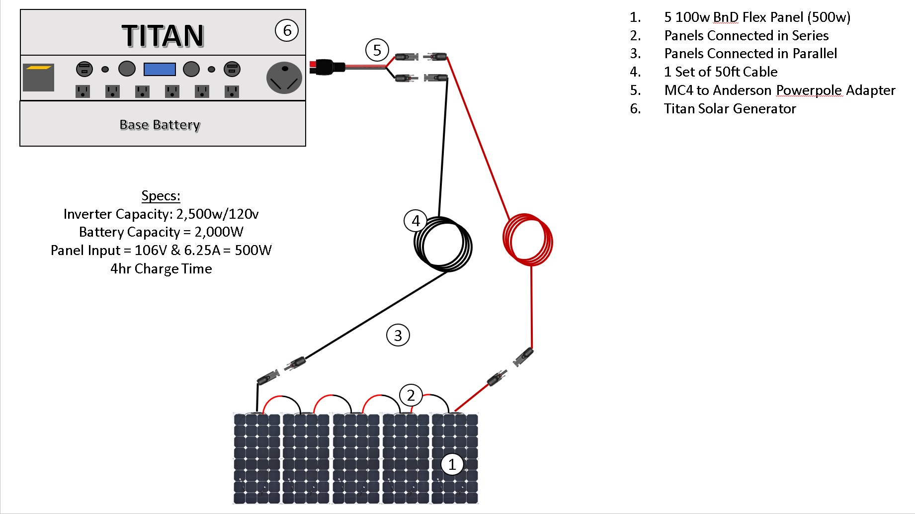 Super Titan Solar Generator Kits Diagrams On How It Works And Connect Wiring Cloud Timewinrebemohammedshrineorg