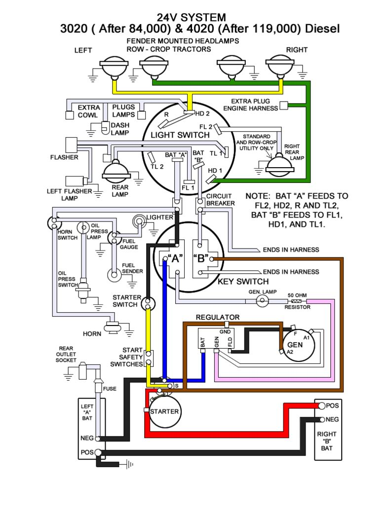 fn_0457] john deere 4020 wiring diagram lights fenders in for schematic  wiring  habi inrebe mohammedshrine librar wiring 101