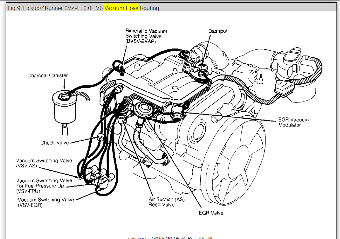 GH_9569] Toyota Camry Vacuum Hose Diagram On Engine Wiring Diagram 1994  Toyota Wiring DiagramEhir Licuk Mohammedshrine Librar Wiring 101