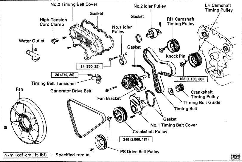 [WQZT_9871]  MX_8012] Toyota Camry Timing Belt Diagram On Toyota 4Runner Belt Routing  Schematic Wiring | 1990 Toyota Camry Engine Diagram |  | Over Lexor Rimen Wigeg Mohammedshrine Librar Wiring 101