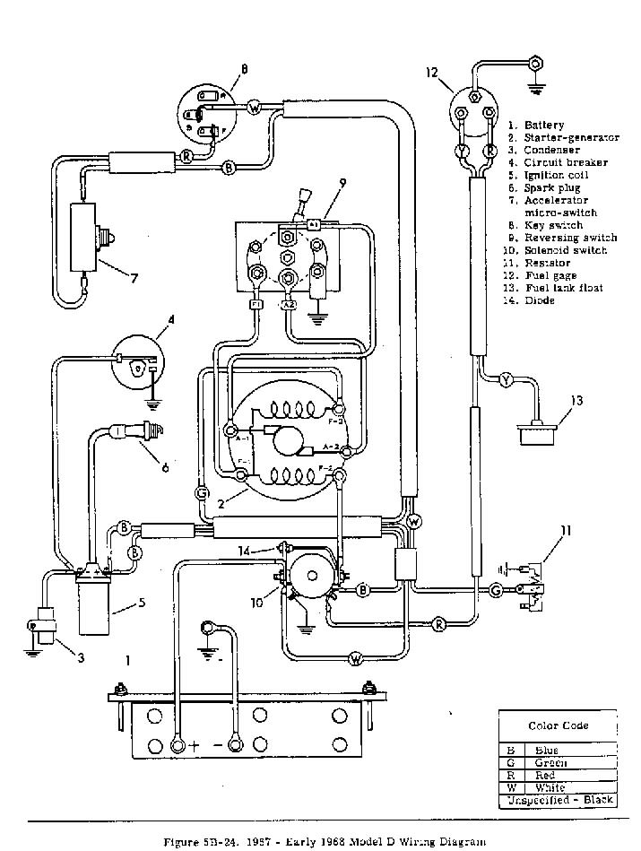 BN_7734] Harley Davidson Golf Harley Davidson Golf Cart Wiring Diagram  Download DiagramBdel Elae Animo Bemua Mohammedshrine Librar Wiring 101