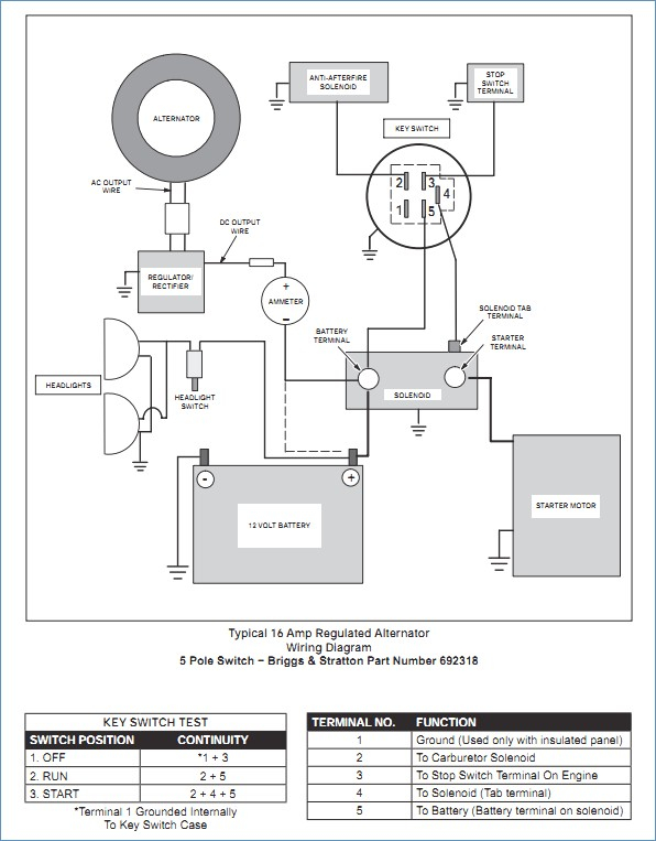 [EQHS_1162]  Wiring Diagram For Starter Switch Cz Motorcycles Engine Diagram -  selali.9.allianceconseil59.fr | Lawn Mower Ignition Switch Wiring Diagram |  | selali.9.allianceconseil59.fr
