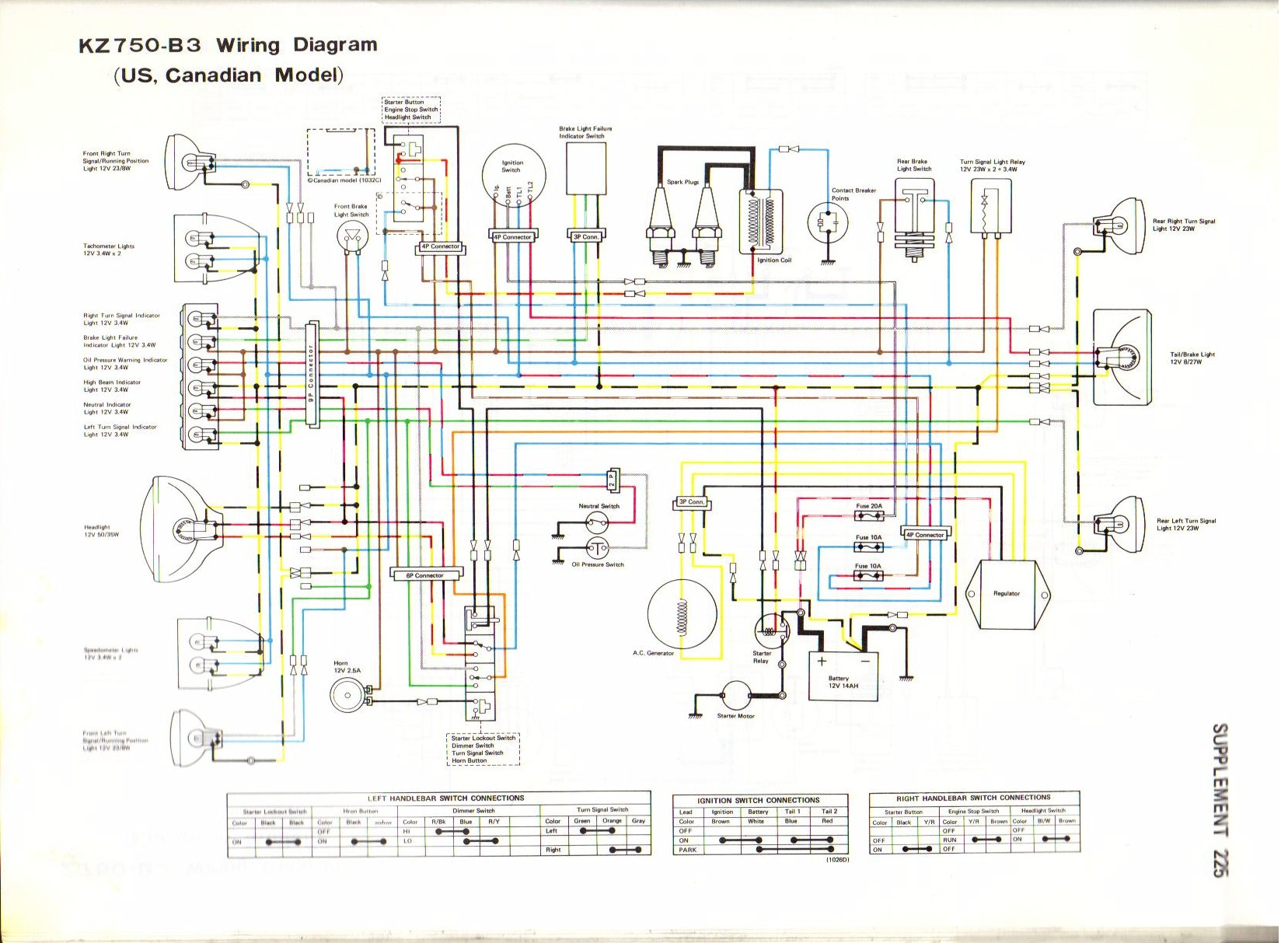 [DIAGRAM_09CH]  2004 Zx10r Wiring Diagram - Zx9r Fuel Pump Relay Wiring Harness for Wiring  Diagram Schematics | 04 Zx10 Wiring Diagram |  | Wiring Diagram Schematics