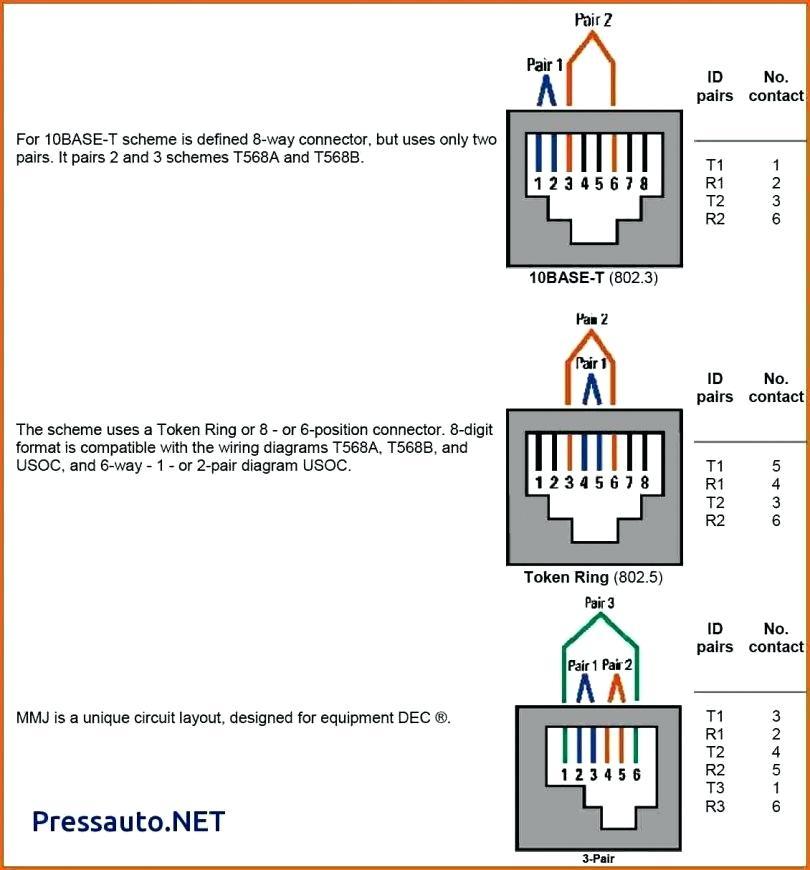 Static Assets Imageservice Cloud 1345984 Rj45 T