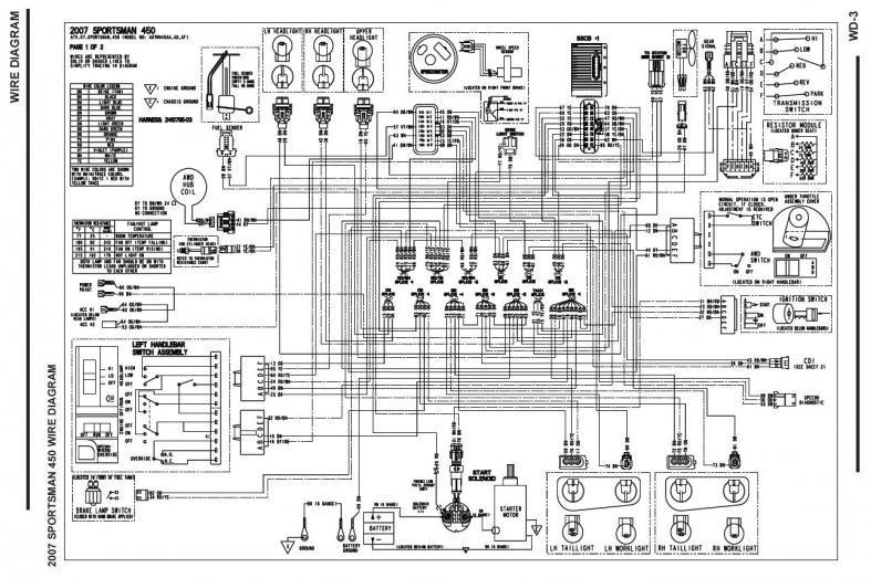 trail boss wiring diagram polaris wiring diagrams index wiring diagrams polaris 250 trail boss wiring diagram polaris wiring diagrams index wiring
