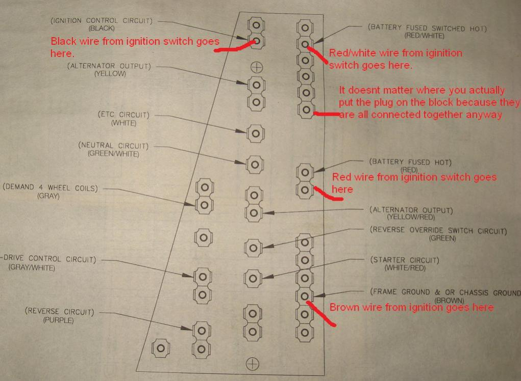 zk_9626] polaris scrambler 400 wiring diagram polaris xplorer 400 wiring diagram  over meric oliti over inama mohammedshrine librar wiring 101
