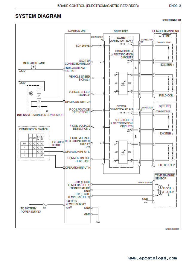 49+ 2002 Pontiac Bonneville Window Wiring Diagram PNG