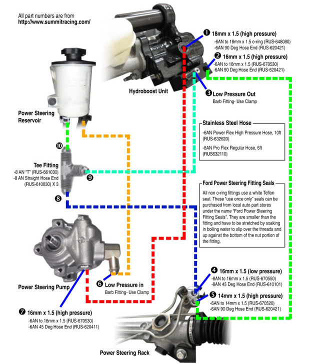 Hydroboost Wiring Schematic - Car Stereo Radio Wiring Harness Plugs To  Factory - corollaa.yenpancane.jeanjaures37.fr | Hydroboost Wiring Schematic |  | Wiring Diagram Resource
