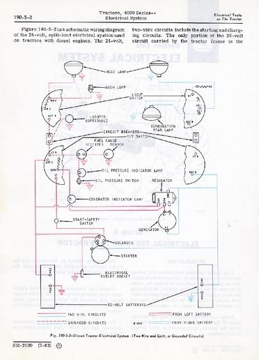 HG_6856] John Deere 2130 Wiring Diagram John Deere 4020 Wiring Diagram  Download DiagramIcand Stap Diog Kicep Trofu Dome Mohammedshrine Librar Wiring 101