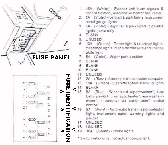 GR_6956] Engine Additionally Renault Laguna Fuse Box Diagram On 2006 Mazda  3 Schematic WiringGrebs Sarc Tixat Mohammedshrine Librar Wiring 101