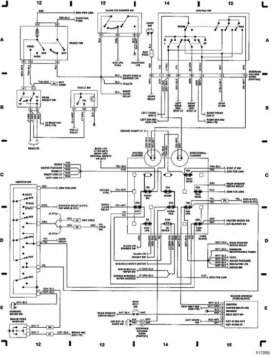 Amazing 89 Wrangler Wiring Diagram Wiring Diagram Wiring Cloud Dulfrecoveryedborg
