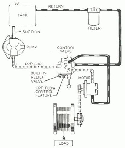 boat trailer winch wiring diagram | wiring diagram boat winch wiring diagram winch wiring simple winch diagram wiring diagram
