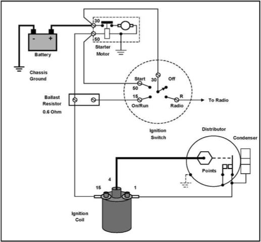 [SCHEMATICS_4ER]  RG_6019] Points Distributor Wiring Diagram Wiring Diagram | Basic Ignition System Wiring Diagram |  | Www Mohammedshrine Librar Wiring 101