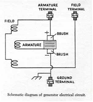 Kh 0671 Battery Charger Circuit In Addition Denyo Generator