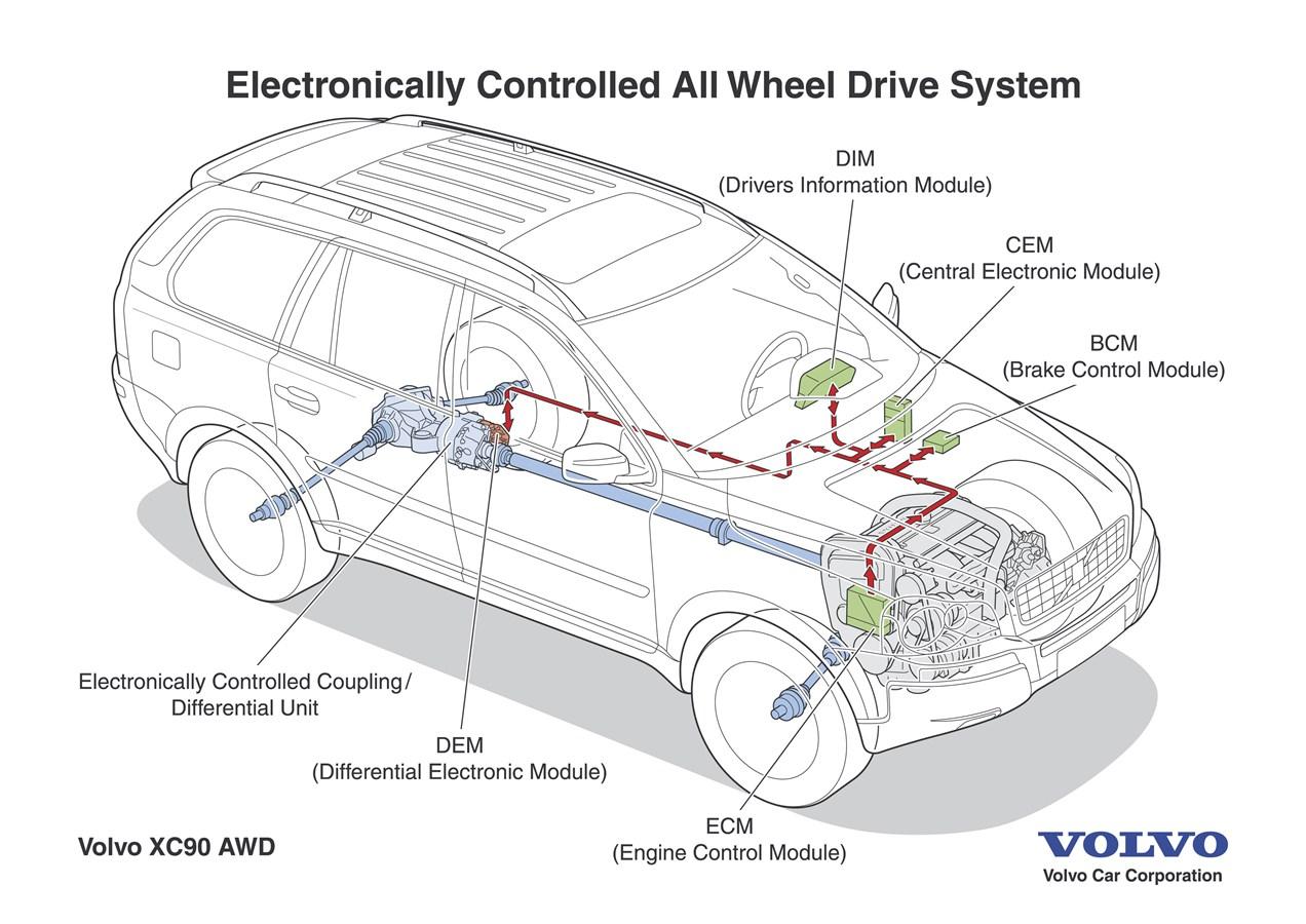 [SCHEMATICS_4UK]  GW_9111] Volvo Xc90 Turbo Engine Diagram | Volvo Xc90 Engine Diagram |  | Abole Xeira Mohammedshrine Librar Wiring 101