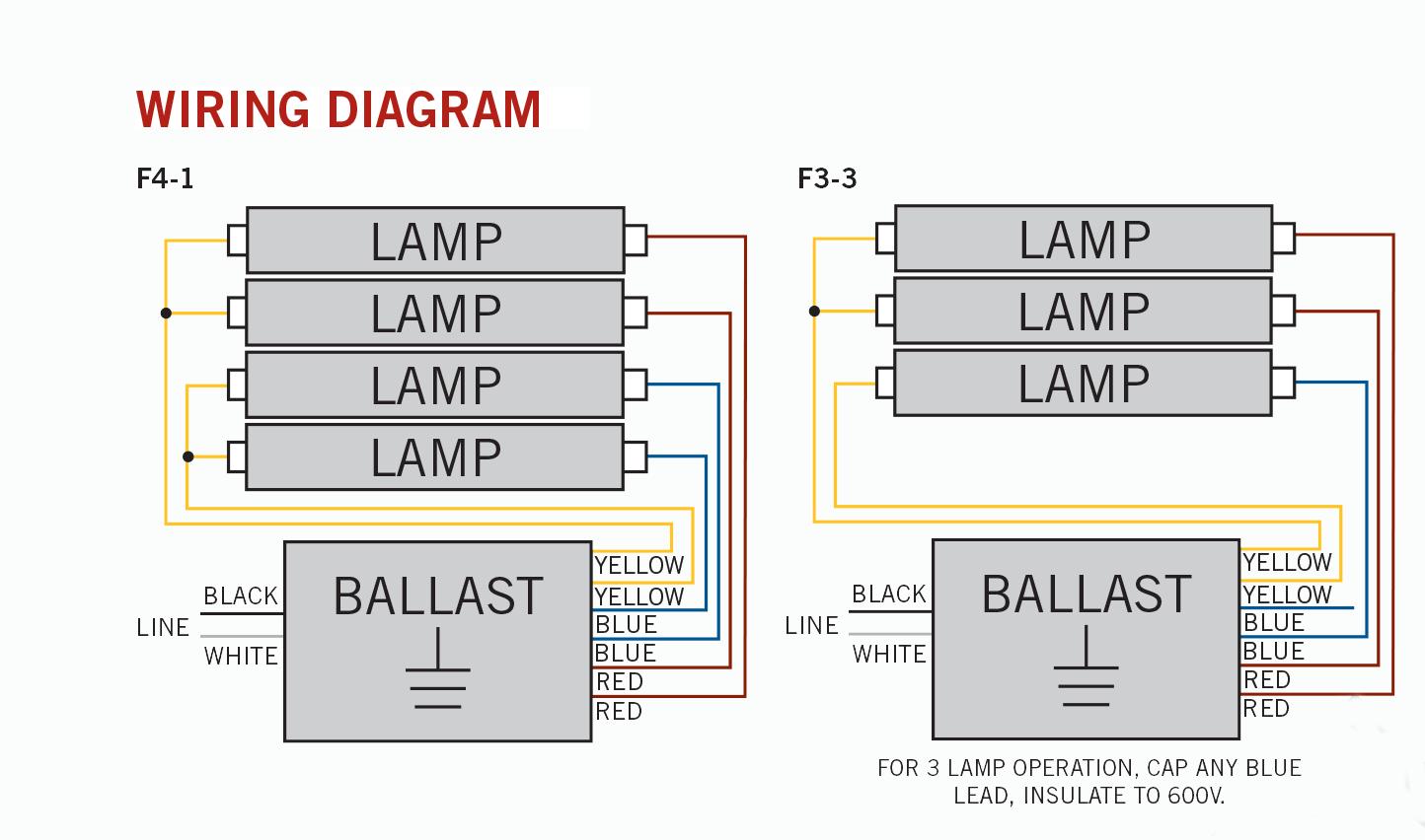 GR_0872] Wiring A 4 Lamp Ballast For 3 Lamps Wiring Diagram | Ho 4 Bulb Ballast Wiring Diagram |  | Garna Inki Kicep Mohammedshrine Librar Wiring 101