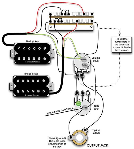 Astounding Mod Garage A Flexible Dual Humbucker Wiring Scheme Premier Guitar Wiring Cloud Orsalboapumohammedshrineorg