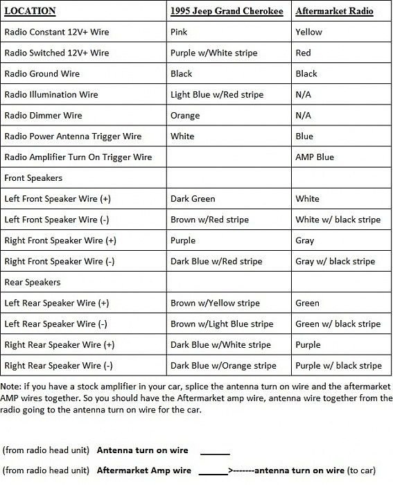 2006 Jeep Wrangler Radio Wiring Diagram from static-assets.imageservice.cloud