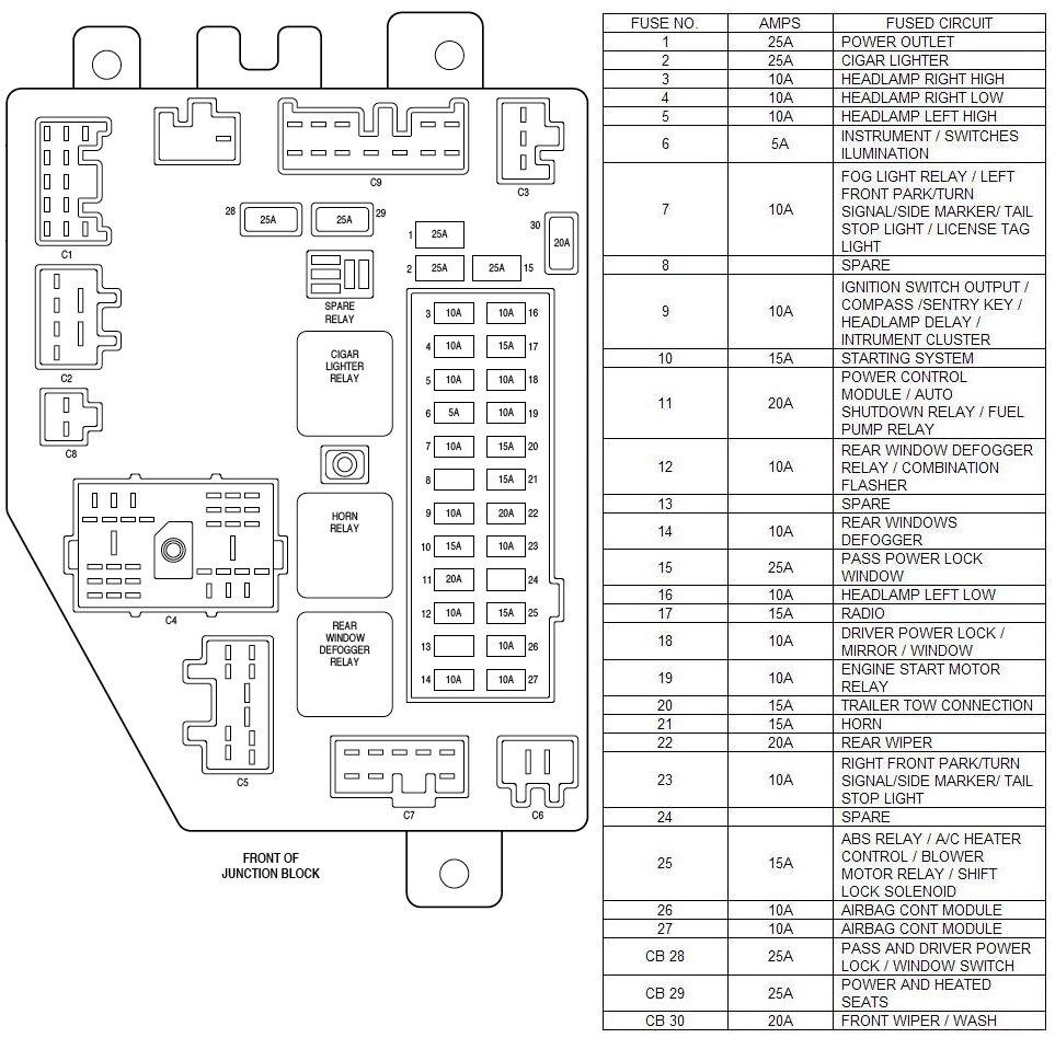 Amazing 2014 Jeep Wrangler Fuse Diagram Wiring Diagram Wiring Cloud Biosomenaidewilluminateatxorg