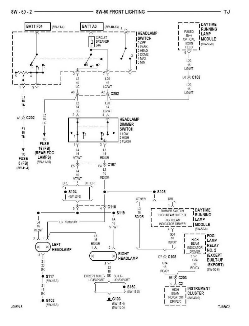 Astounding Jeep Yj Fuse Box Connectors Basic Electronics Wiring Diagram Wiring Cloud Timewinrebemohammedshrineorg