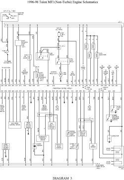 2006 Mitsubishi Eclipse Wiring Diagram 2002 Saturn Sc2 Engine Diagram Begeboy Wiring Diagram Source