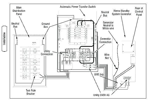 kohler transfer switch wiring diagrams  aftermarket central