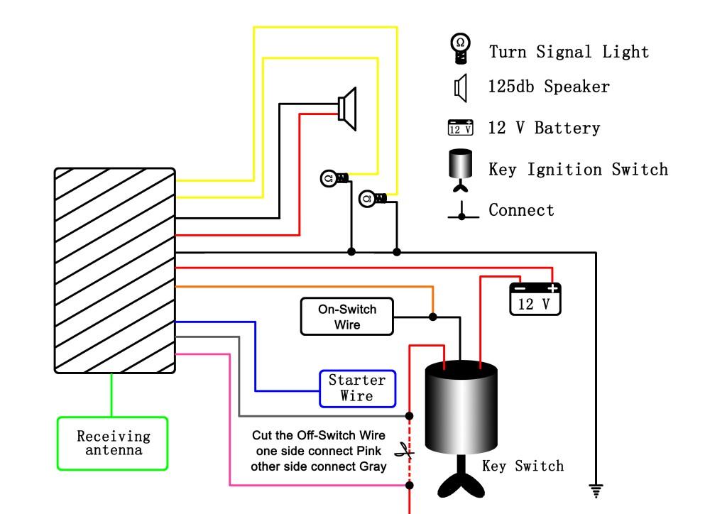 kw_1915] 2007 110cc chinese atv wiring diagram free diagram  terst reda cosm isra mohammedshrine librar wiring 101