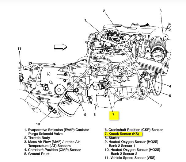 CV_2058] 350 Chevy Engine Additionally 2010 Chevy Equinox Engine Diagram On  Schematic WiringInifo Sapebe Mohammedshrine Librar Wiring 101