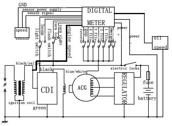 loncin 200cc atv wiring diagram sn 6897  chinese 200cc atv wiring diagram schematic wiring  chinese 200cc atv wiring diagram