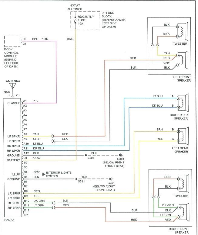 98 Chevy Cavalier Stereo Wiring Diagram - Wiring Diagram Models dive-have -  dive-have.zeevaproduction.itdive-have.zeevaproduction.it