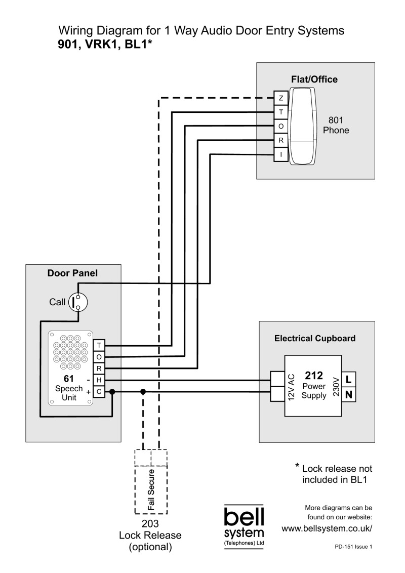 Terrific Door Entry Systems Wiring Diagram Basic Electronics Wiring Diagram Wiring Cloud Licukosporaidewilluminateatxorg