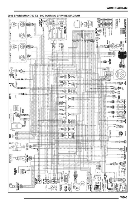 Polaris Atv Wiring Diagram from static-assets.imageservice.cloud