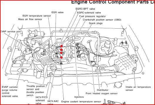2011 nissan pathfinder engine diagram - wiring diagram rich-upgrade-b -  rich-upgrade-b.agriturismoduemadonne.it  agriturismo due madonne