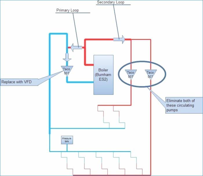 Tremendous Grundfos Boiler Wiring Diagram Basic Electronics Wiring Diagram Wiring Cloud Monangrecoveryedborg