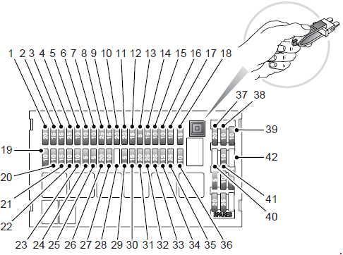 Enjoyable Fuse Box Land Rover Freelander Wiring Diagram Wiring Cloud Rdonaheevemohammedshrineorg