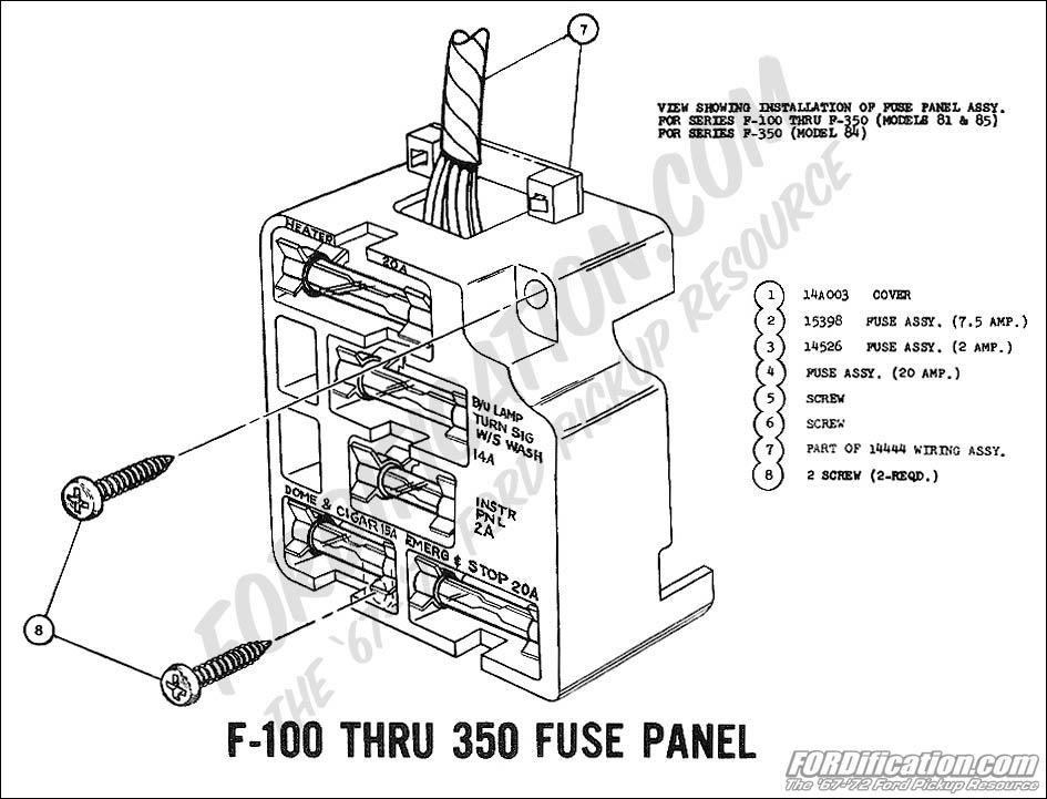Superb 1967 Mustang Fuse Box Wiring Diagram Data Wiring Cloud Lukepaidewilluminateatxorg