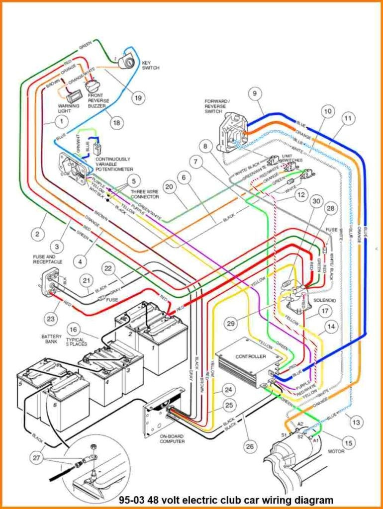Tomberlin Golf Cart Wiring Diagram from static-assets.imageservice.cloud