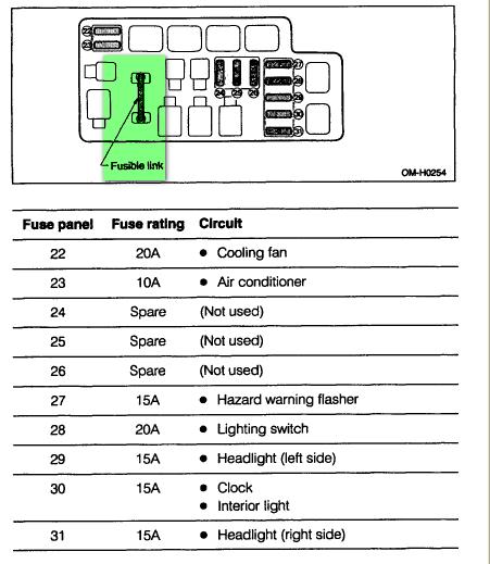 1998 Subaru Legacy Fuse Diagram Wiring Diagram Rock Local A Rock Local A Maceratadoc It