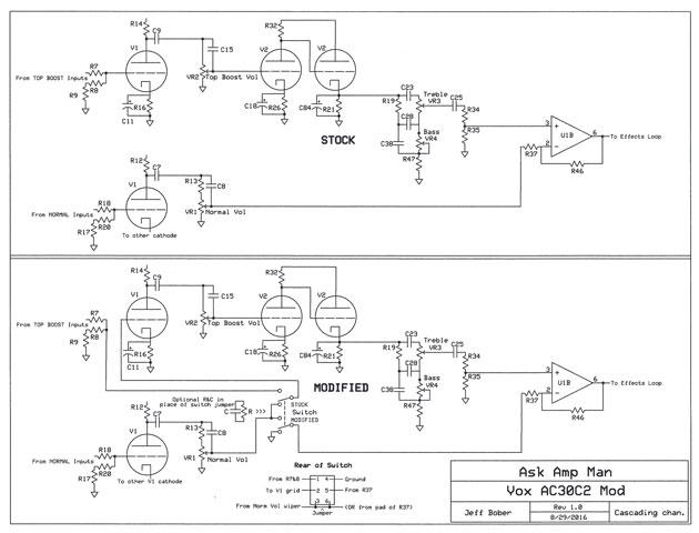 Peachy Vox Pickup Wiring Diagrams Online Wiring Diagram Wiring Cloud Hisonepsysticxongrecoveryedborg