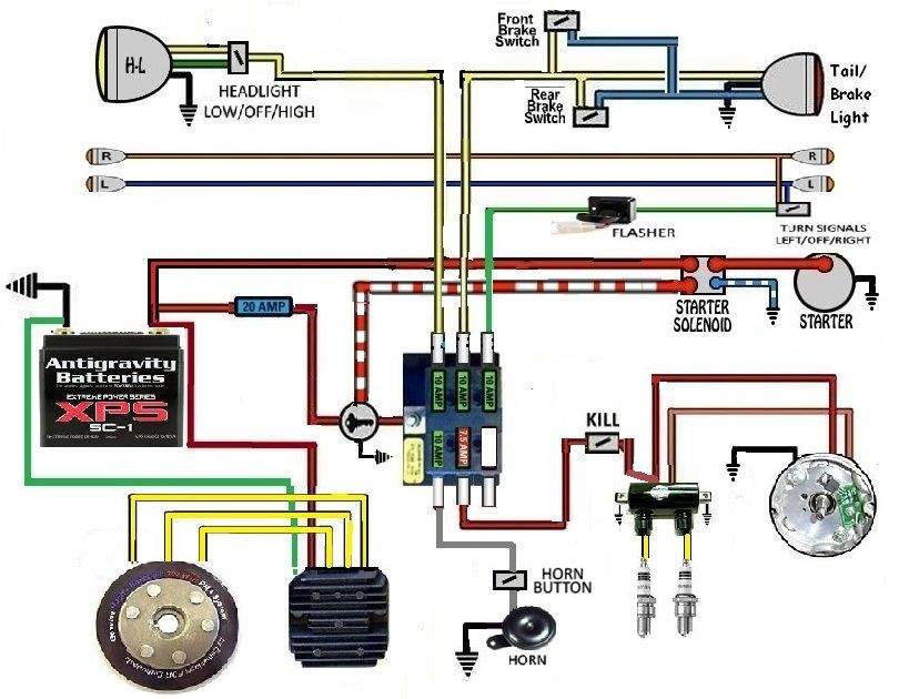 Awe Inspiring Ridley Wiring Diagram Wiring Diagram Wiring Cloud Ostrrenstrafr09Org
