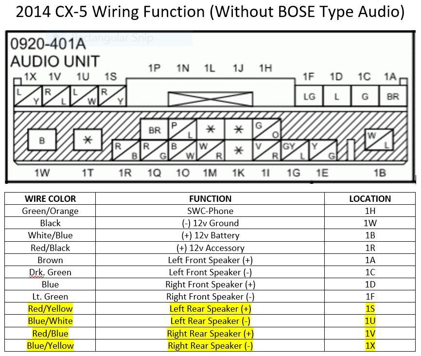 [DIAGRAM_38ZD]  MF_0504] 2015 Mazda Cx 5 Wiring Diagram Schematic Wiring | Mazda Trailer Wiring Diagram |  | Penghe Arch Joami Mohammedshrine Librar Wiring 101